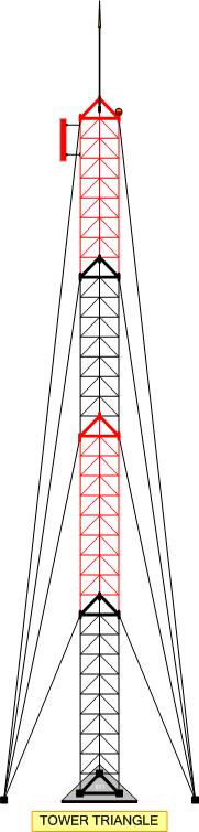 tower | Sujianto!